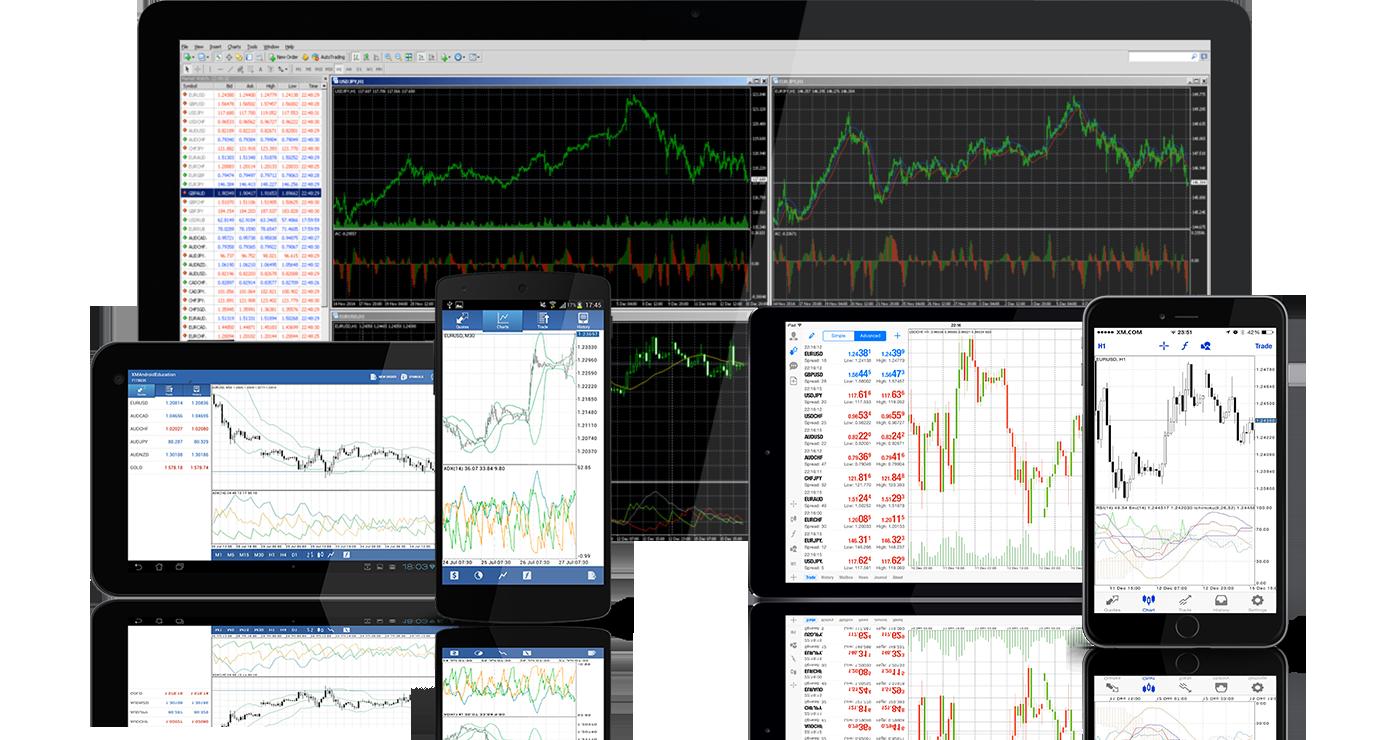 Forex trading platforms usa