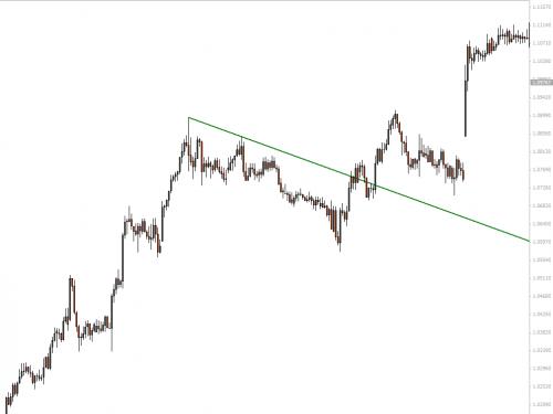 XM trendline 6