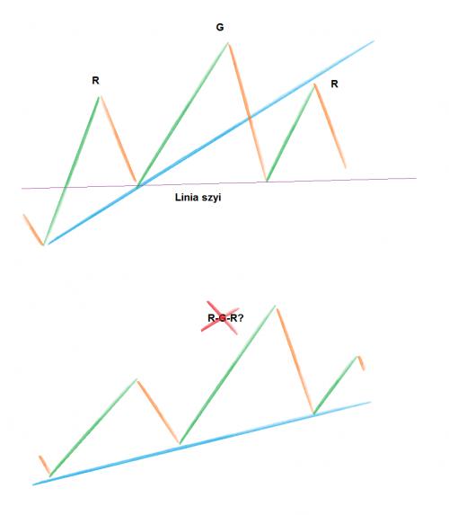 XM trendline 8