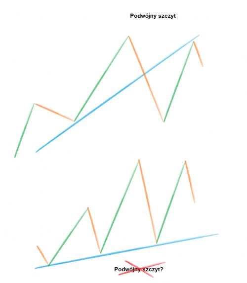 XM trendline 9