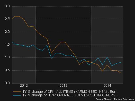 Eurozone_inflation
