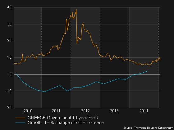 Forex greece