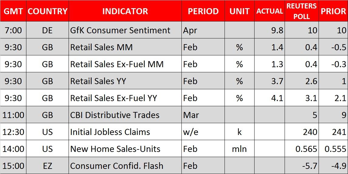 Bloomberg forex economic calendar