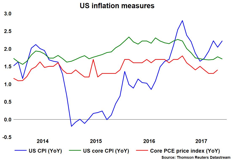 U.S. dollar trades mixed amid United States tax bill vote