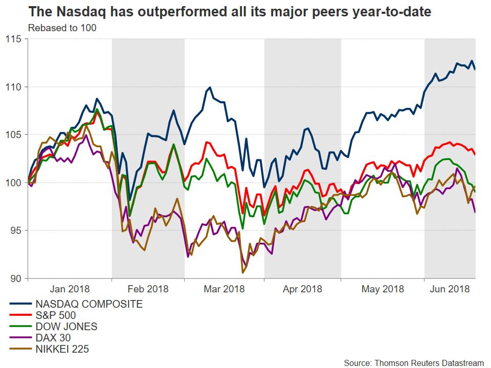 Renewed tech-euphoria propels Nasdaq to new records – Index News