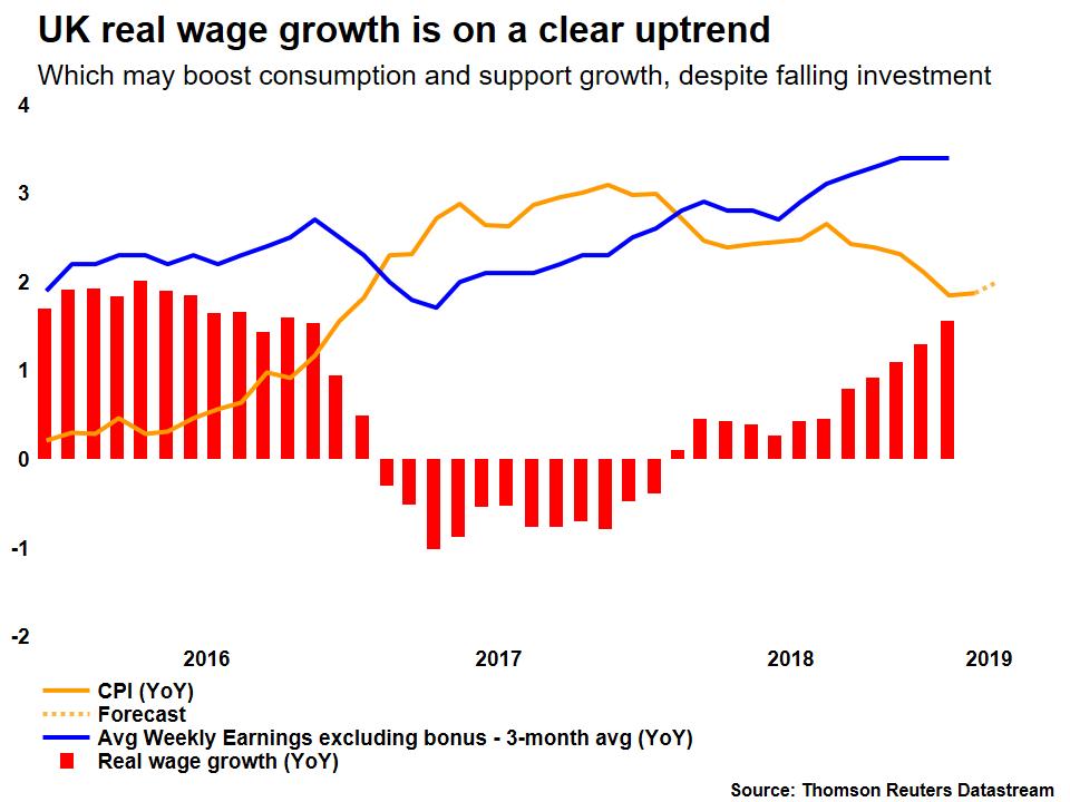 Week Ahead – China Q1 GDP eyed