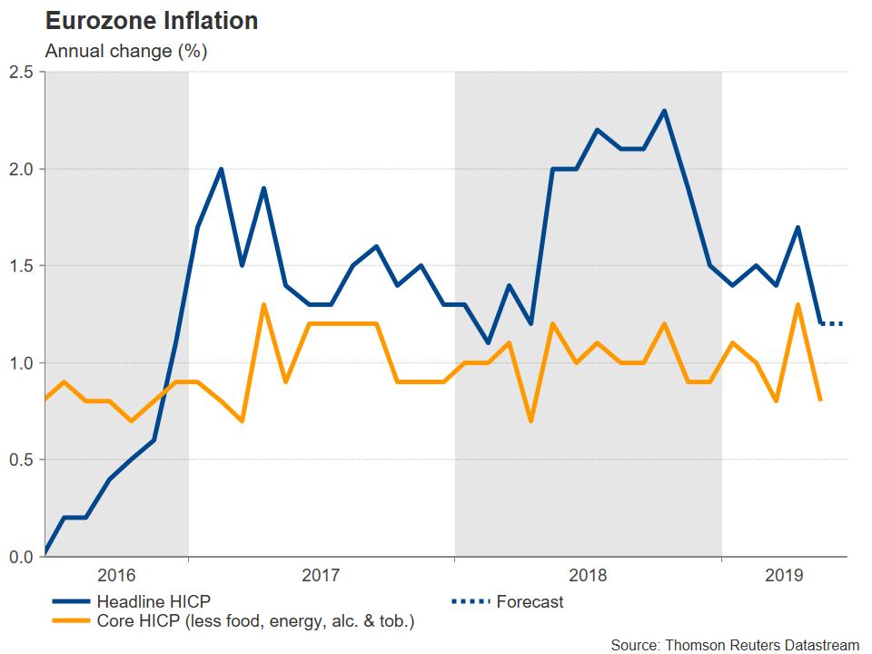 egypts headline inflation surges - 960×720