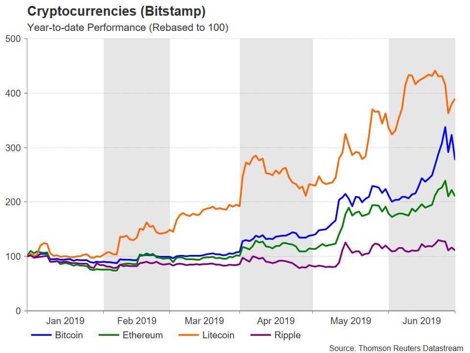 Bitcoin takes off again