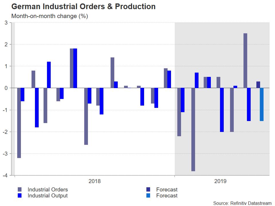 Week Ahead – Aussie Q2 data, RBA and BoC meetings, US jobs